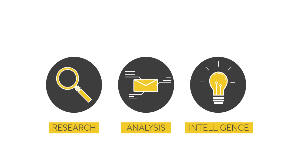 Research Analysis Intelligence