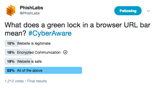twitter poll https meaning